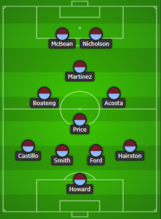 2018-08-12 11_56_45-Chosen 11 - The best lineup builder. Share and create football formations.